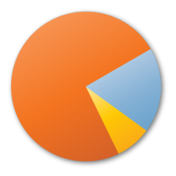 pie chart red