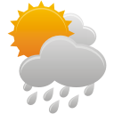 sun clouds rain